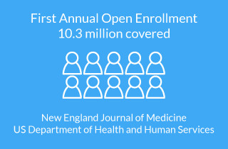 First Annual Open Enrollment Covered 10.3 Million