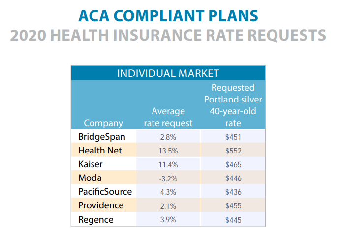 insurance individual